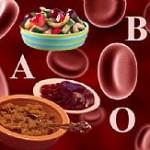 Ishrana prema krvnoj grupi recepti