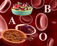 dijeta po krvnim grupama za o